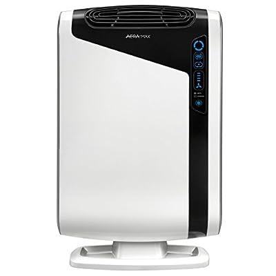 AeraMax Air Purifier