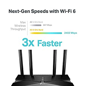 TP-Link WiFi 6 AX3000 Smart WiFi Router - 802.11ax Router, Gigabit, Dual Band, OFDMA, MU-MIMO (Archer AX50)