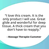 MASSAGE FX Unscented Massage Cream, 5 Gallons with