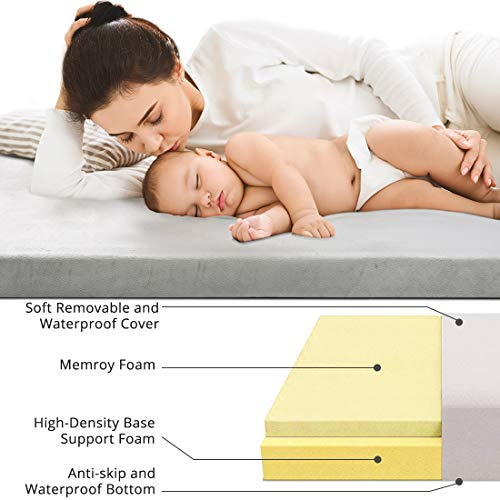Willpo Certipur-US Memory Foam Camping Mattress