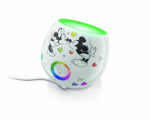 Philips Disney 717035548 compatible Ecosystem