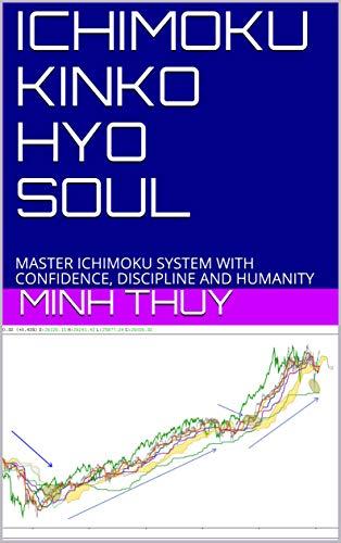 free download ichimoku kinko hyo