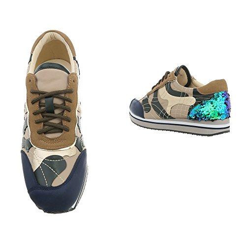 Ital Design Design Sint Ital Zapatillas Zapatillas de Ital Sint Design de S7nqAYY