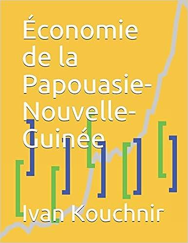 Économie de la Papouasie-Nouvelle-Guinée