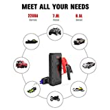 Battery Starter for Car, TOPVISION 2200A Peak
