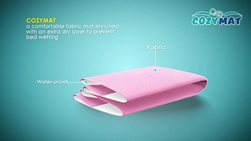 Cozymat Soft, Waterproof, Reusable Mat / Underpad / Absorben