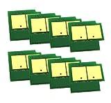 Total 8 pcs (2BK,2C,2M,2Y) Reset Toner Chip for HP CE310A, CE311A, CE312A, CE313A, HP Color LaserJet CP1020, Pro CP1025NW, MFP M175a, MFP M175nw, Pro M275