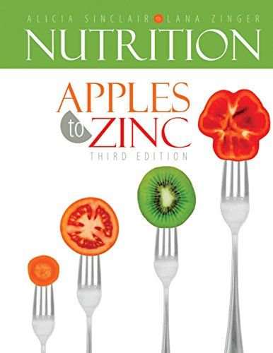 Nutrition: Apples to Zinc