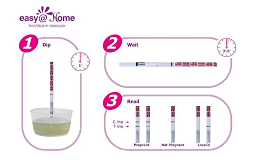 Easy@Home Newly Launched Ovulation Predictor Kit Including 60 LH Test Strips and 30 HCG Test Strips Plus Progression Card and Log, Ovulatory Monitor Test for Ovulation Progression Tracking,60LH+30HCG by Easy@Home (Image #4)