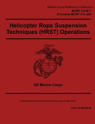 Marine Corps Reference Publication MCRP 3-01B.1 MCRP 3-11.4A Helicopter Rope Suspension Techniques (HRST) Operations 2 May (0.1% Suspension)