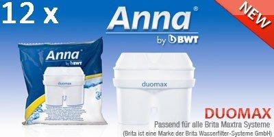 4 opinioni per BWT Anna Duomax–Cartucce filtri acqua adatto anche per BRITA MAXTRA 12pezzi