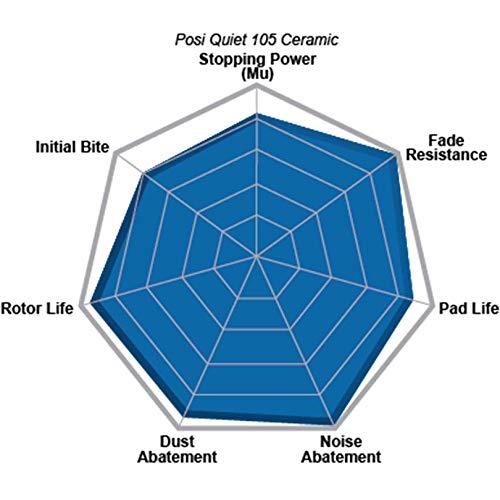 Centric 105.60330 PosiQuiet Ceramic Pads