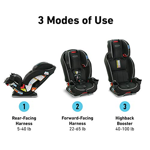 41pGQhBZq0L - Graco SlimFit 3 In 1 Car Seat | Slim & Comfy Design Saves Space In Your Back Seat, Darcie
