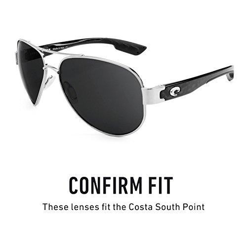 Verres de rechange pour Costa South Point — Plusieurs options Polarisés Elite Titanium MirrorShield®