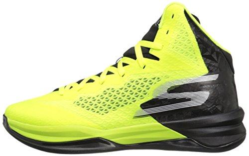 Skechers Go All Torch Men's Basketball Shoe Import Performance It rdBeCxoW
