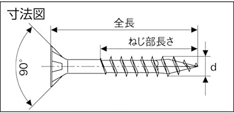 Senkkopf blank verzinkt WIROX A3J 4CUT SPAX Universalschraube T-STAR plus 0191010500453 Teilgewinde 5,0 x 45 mm 200 St/ück