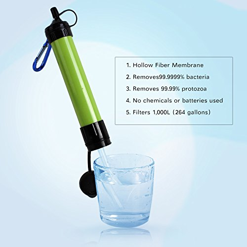 Portable Water Filter Straw Filtration System Purifier Emergency Survival Gear for Camping & Hiking
