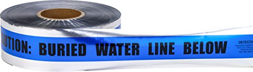 underground water - 3