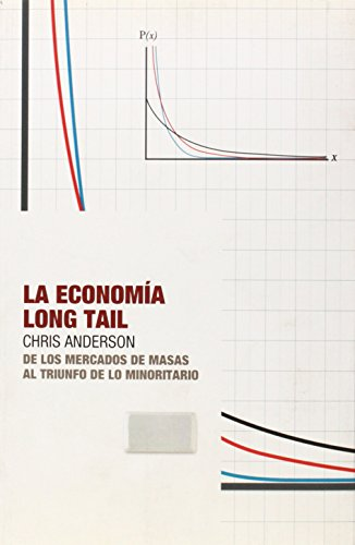 The Long Tail Chris Anderson Pdf