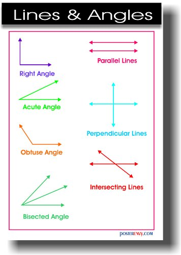 Lines & Angles - Classroom Math Poster