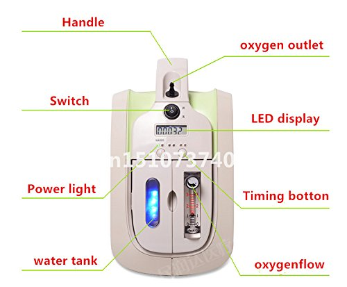 Buy rated oxygen concentrator