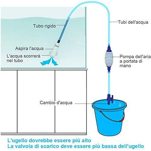 bedee Pompa sifone, sifone per Acquario, Rete Inclusa Serbatoio per Pesce Detergente per Ghiaia Cambia Acqua con Pompa e Rubinetto di Controllo del Flusso per Acquario 80-400 L/Piccolo Stagno