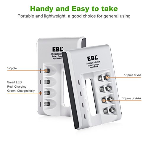 EBL Rechargeable AA Batteries Precharged 2800mAh Powerful Battery with Smart C807 Battery Charger for 1/2/3/4 AA AAA Batteries