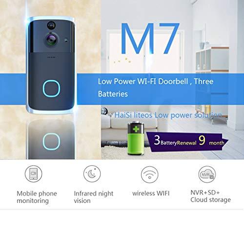 Smart Wireless WiFi Video Doorbell - Visual Intercom Door Bell - High Definition Security Camera - Long Standby Wide Angle PIR Motion Detection Night Vision Remote Home Monitor Intertalk (Black) - Modern Illuminated Doorbell Button