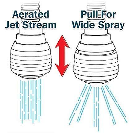 flexible 360 degr/és en acier inoxydable robinet Pulv/érisateur extension p/ériph/érique robinet tubes dextension