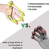 Hand Grip Strengthener, Finger Exerciser, Grip