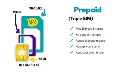 Optus Australia/Australian Prepay Pay as you go Simcard