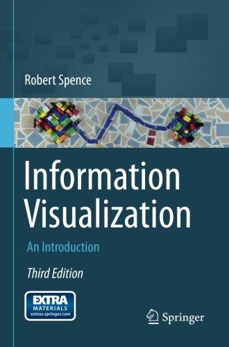 Information Visualization: An Introduction (Best Data Visualization Websites)