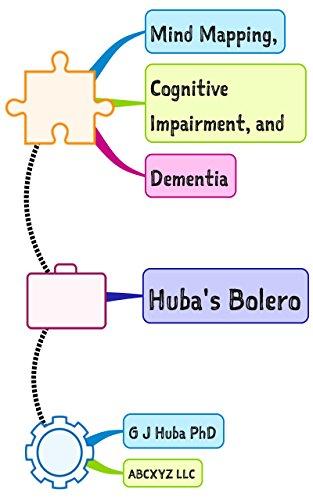 (Mind Mapping, Cognitive Impairment, and Dementia (Huba's Bolero))