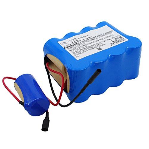 - Exell EBVB-122 Ni-MH 15.6V Battery Fits Euro PRO Shark SV736 SV736R SV75 SV75SP SV75Z Cordless Rechargeable Upright Vacuums, Replaces XBP736