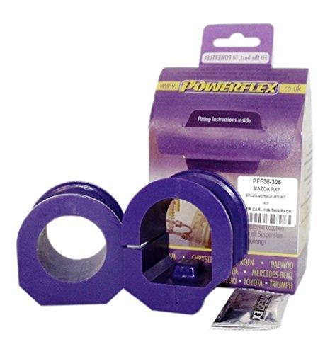 Powerflex Bushes PFF36-306