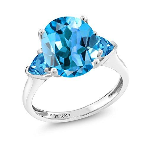 (Gem Stone King 4.56 Ct Oval Swiss Blue Topaz 10K White Gold 3 Stone Engagement Ring (Size)