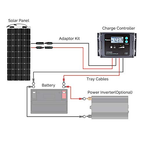 Renogy 100W 12V Flexible Monocrystalline Solar Panel Kit w/ 20A Waterproof Charge Controller, Temperature Sensor, Solar Cable Wire,Tray Cable and MC4 Y Branch Connectors for Marine, RV, Boat, Caravan