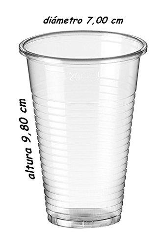 Set de 3000 vasos de polipropileno transparente. Opción desde 100ml a 1000ml.