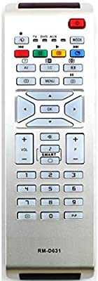 Mando a Distancia para Philips RC1683706/01 (RC1683701) 32PF5331 37PF5321: Amazon.es: Electrónica
