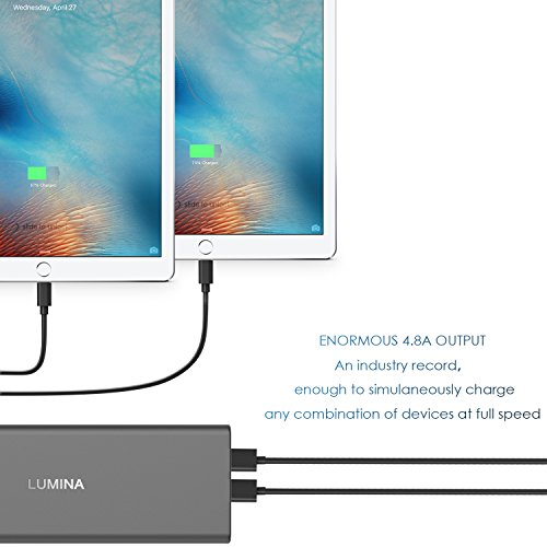Lumina 15000 mAh Ultra Compact Portable Charger 2-Port External Battery Power Bank with High-Speed Charging Technology