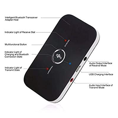 Sloovery 2in1 Bluetooth 4.1 Transmitter & Receiver Wireless A2DP Audio Adapter Aux 3.5mm Audio Player for TV/Home Stereo/Smartphone: Car Electronics