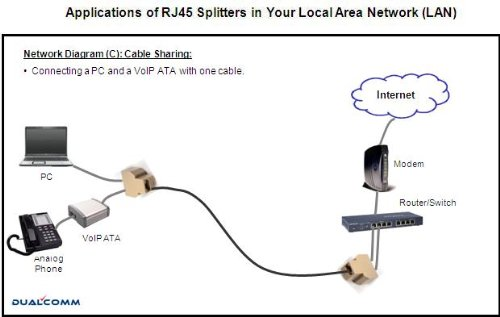 Ethernet Rj45 Splitter Cable Sharing Kit For Two Ethernet
