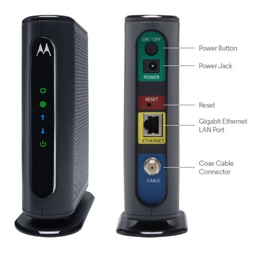 Motorola 8x4 Docsis 3.0 Cable Modem MB7220 Upto 343 Mbps (Bulk Packaging - No Wireless Router Built- In)