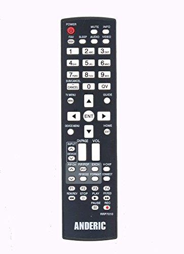remote for mitsubishi tv - 9