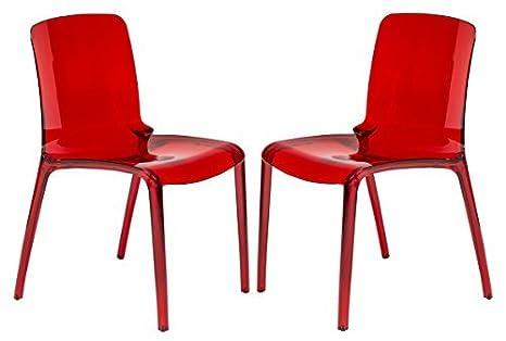 Fantastic Leisuremod Adler Mid Century Modern Dining Side Chair Set Of 2 Transparent Red Beatyapartments Chair Design Images Beatyapartmentscom