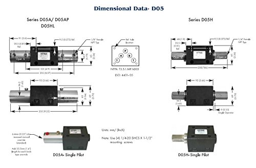 Chief D05 (3 Position Spring Center Closed): 2 Solenoids 115V AC, 32 GPM, 5000 PSI, Parallel Circuit Type, 220307