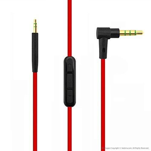 SoundTrue around ear QuietComfort Headphone Replacement