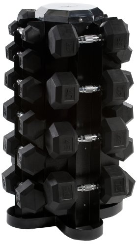 Cap Barbell Rubber Dumbbell 550 Pound