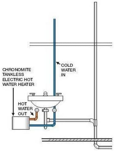 Chronomite M-20L//120 Instant-Flow Micro Tankless Electric Hot Water Heater 104F