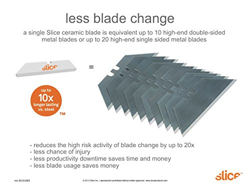 Slice 10503 Ceramic Box Cutter, Retractable, Finger Friendly Blade, Safety Knife, Stays Sharp up to 11x Longer Than Steel Blades, 6 Pack by Slice (Image #2)
